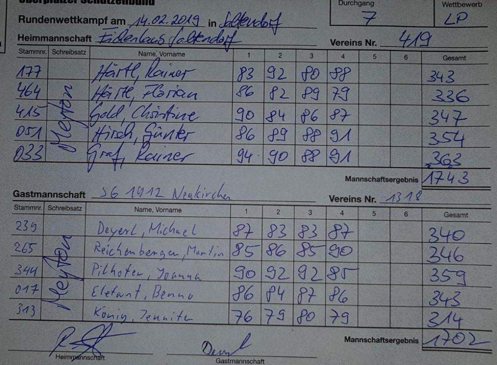 7.RWK LP-Mannschaft gegen Saltendorf