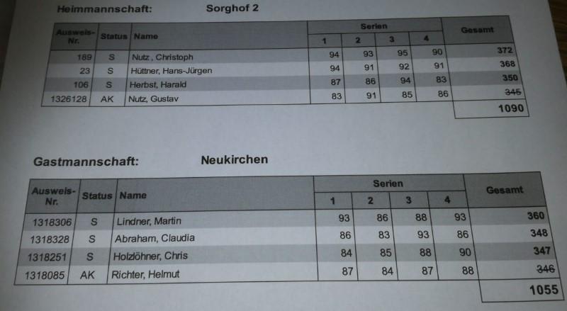 8.RWK 3.LG gegen Sorghof