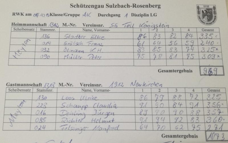 1.RWK Alterklasse gegen Königstein
