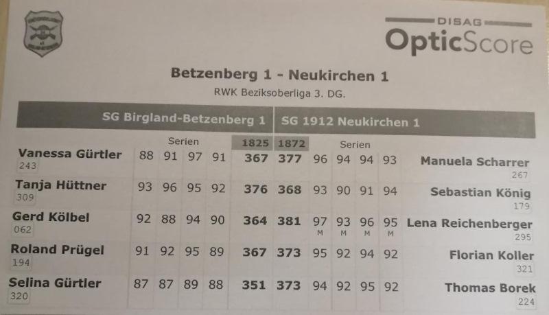 3.RWK 1.LG gegen Betzenberg 1