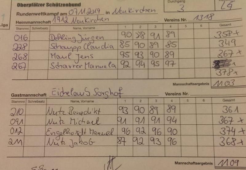 3.RWK 2.LG gegen Sorghof
