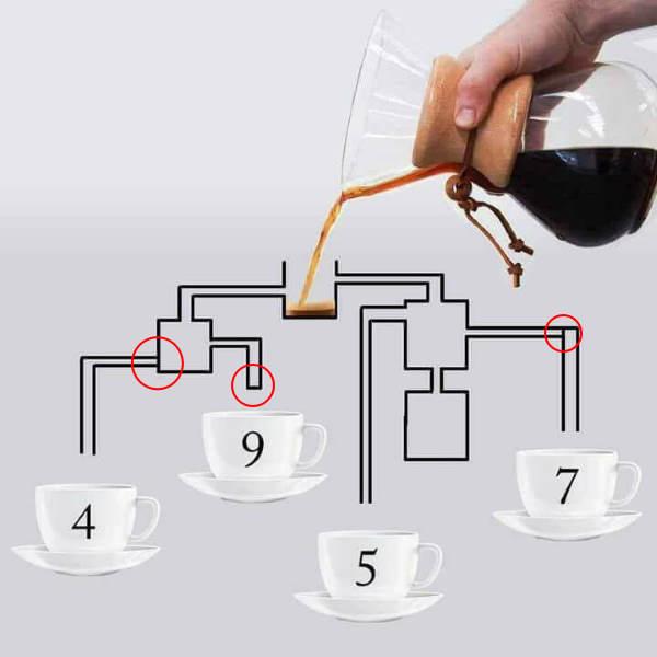 Kaffee-Lösung
