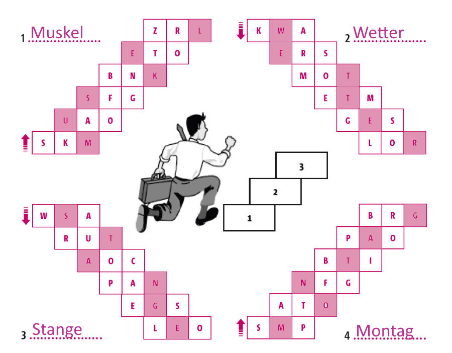 Treppenwörter-Lösung