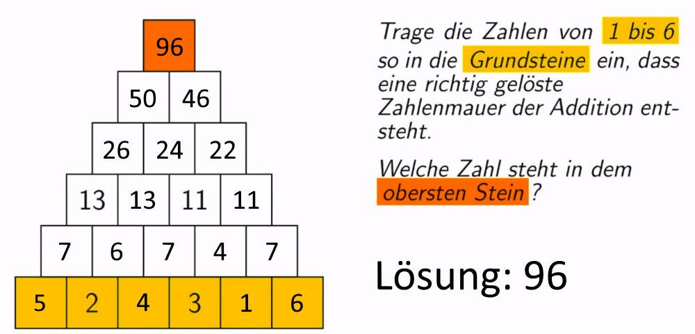 Zahlenmauer-Lösung
