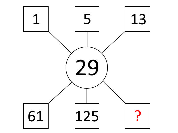 Zahlenknobelei