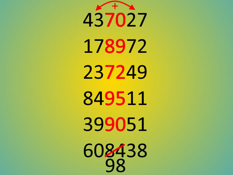 falsche Zahl-Lösung