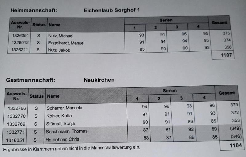 1. RWK 2.LG gegen Sorghofl